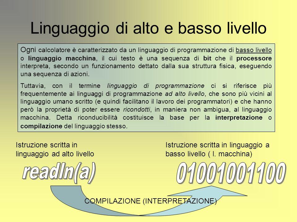 Linguaggio di alto e basso livello Istruzione scritta in linguaggio ad alto livello (PASCAL) Istruzioni scritte in linguaggio macchina Leggi un dato dalla tastiera e memorizzalo in una cella di memoria chiamata a significa
