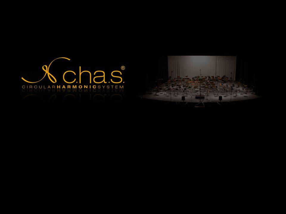 C.Ha.S.® - Circular Harmonic System – Presentazione 2 La proporzione intrinseca Modi naturali della corda La serie armonica