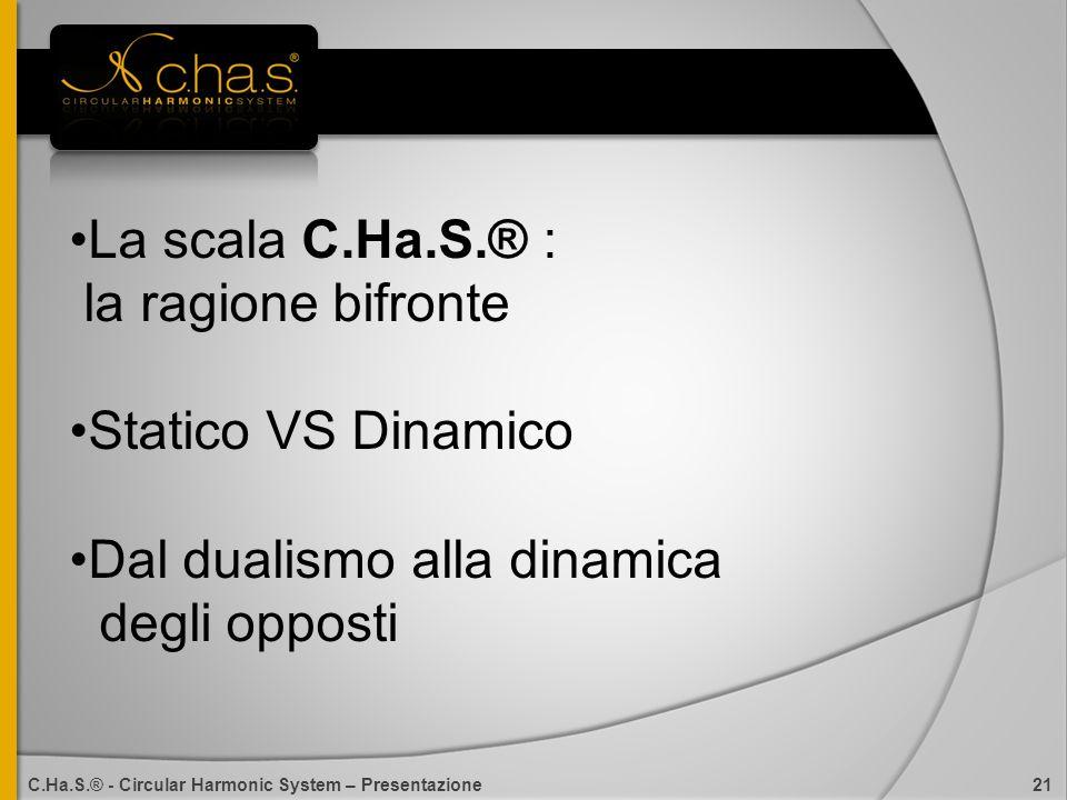 La scala C.Ha.S.® : la ragione bifronte Statico VS Dinamico Dal dualismo alla dinamica degli opposti C.Ha.S.® - Circular Harmonic System – Presentazio