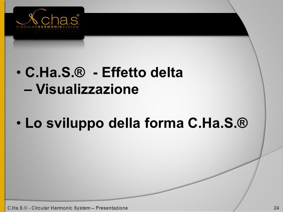 C.Ha.S.® - Effetto delta – Visualizzazione Lo sviluppo della forma C.Ha.S.® C.Ha.S.® - Circular Harmonic System – Presentazione 24