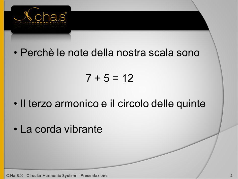 Perchè le note della nostra scala sono 7 + 5 = 12 Il terzo armonico e il circolo delle quinte La corda vibrante C.Ha.S.® - Circular Harmonic System –