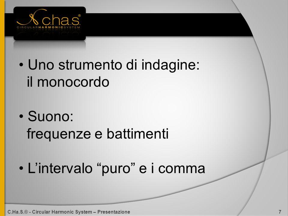 Uno strumento di indagine: il monocordo Suono: frequenze e battimenti Lintervalo puro e i comma C.Ha.S.® - Circular Harmonic System – Presentazione 1