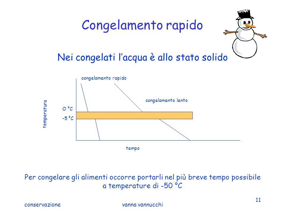 conservazionevanna vannucchi 11 Congelamento rapido Nei congelati lacqua è allo stato solido Per congelare gli alimenti occorre portarli nel più breve