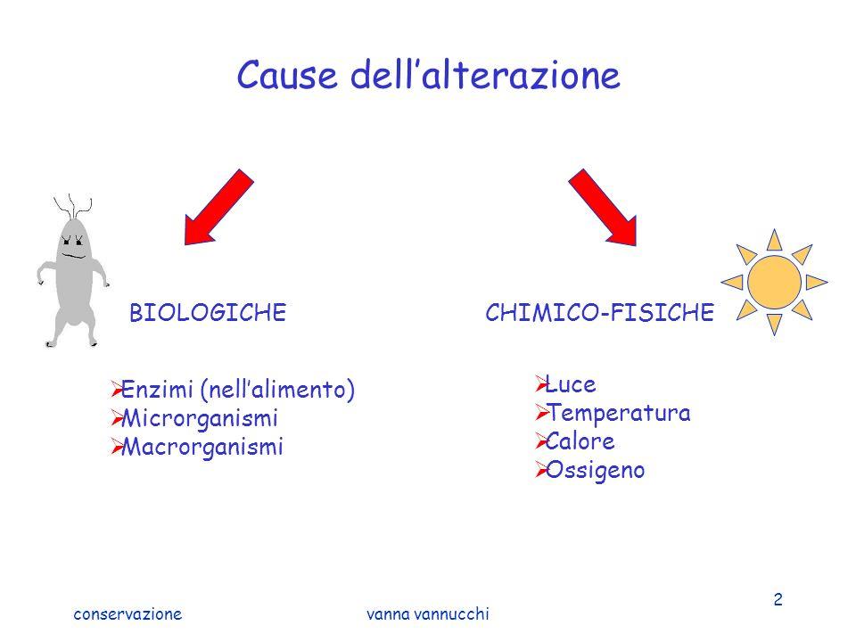 conservazionevanna vannucchi 2 Cause dellalterazione BIOLOGICHECHIMICO-FISICHE Enzimi (nellalimento) Microrganismi Macrorganismi Luce Temperatura Calo