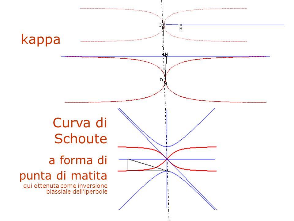 F. Gay – corso di fondamenti e applicazioni di geometria descrittiva aa. 2008-2009 kappa Curva di Schoute a forma di punta di matita qui ottenuta come