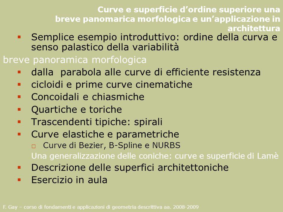 F. Gay – corso di fondamenti e applicazioni di geometria descrittiva aa. 2008-2009 Curve e superficie dordine superiore una breve panomarica morfologi