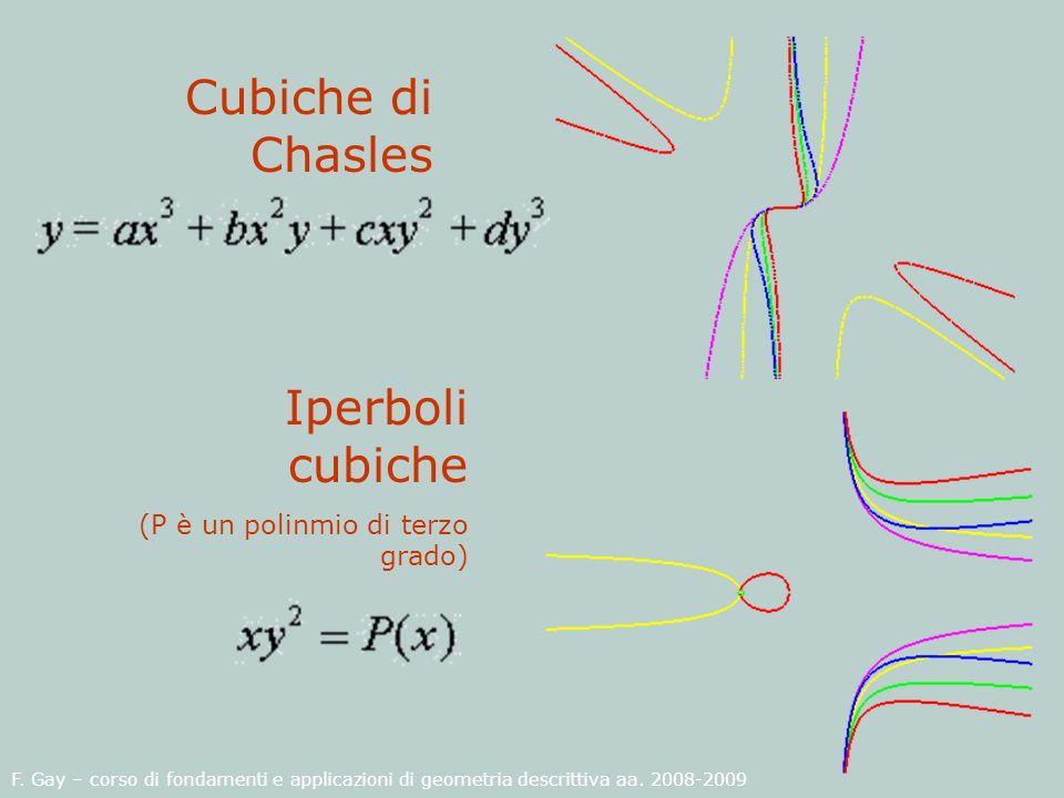 F. Gay – corso di fondamenti e applicazioni di geometria descrittiva aa. 2008-2009 Cubiche di Chasles Iperboli cubiche (P è un polinmio di terzo grado