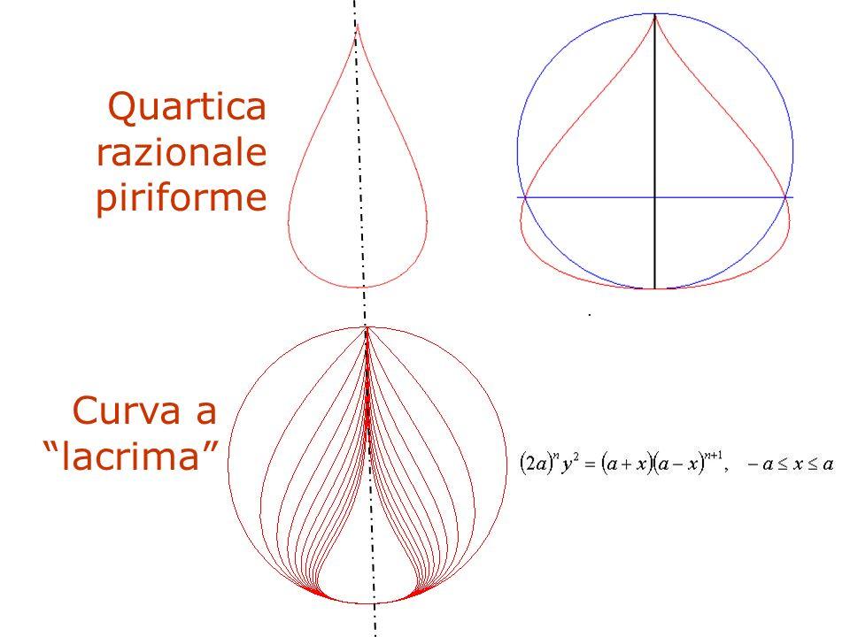 F. Gay – corso di fondamenti e applicazioni di geometria descrittiva aa. 2008-2009 Quartica razionale piriforme. Curva a lacrima