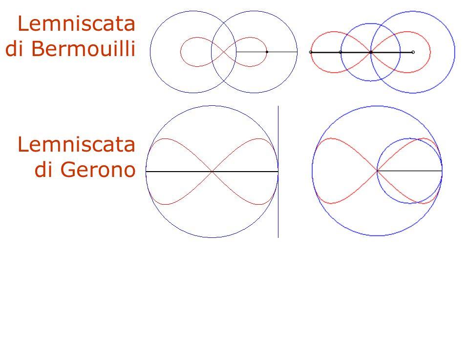 F. Gay – corso di fondamenti e applicazioni di geometria descrittiva aa. 2008-2009 Lemniscata di Bermouilli Lemniscata di Gerono