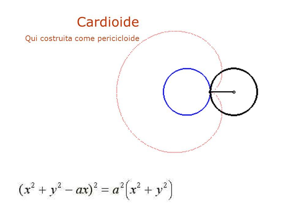 F. Gay – corso di fondamenti e applicazioni di geometria descrittiva aa. 2008-2009.. Cardioide Qui costruita come pericicloide