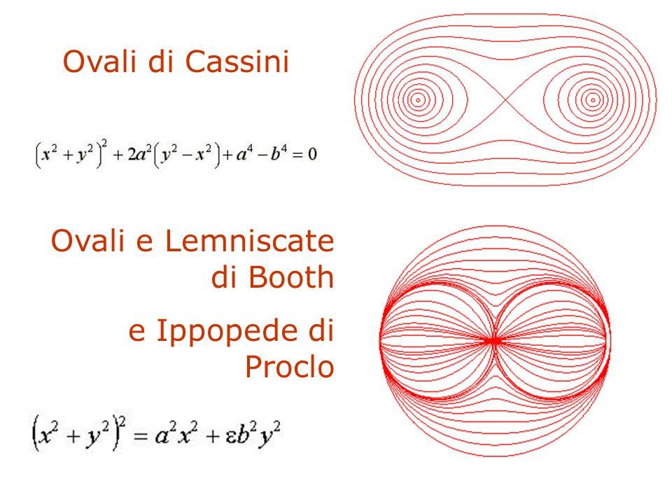 F. Gay – corso di fondamenti e applicazioni di geometria descrittiva aa. 2008-2009 Ovali di Cassini Ovali e Lemniscate di Booth e Ippopede di Proclo