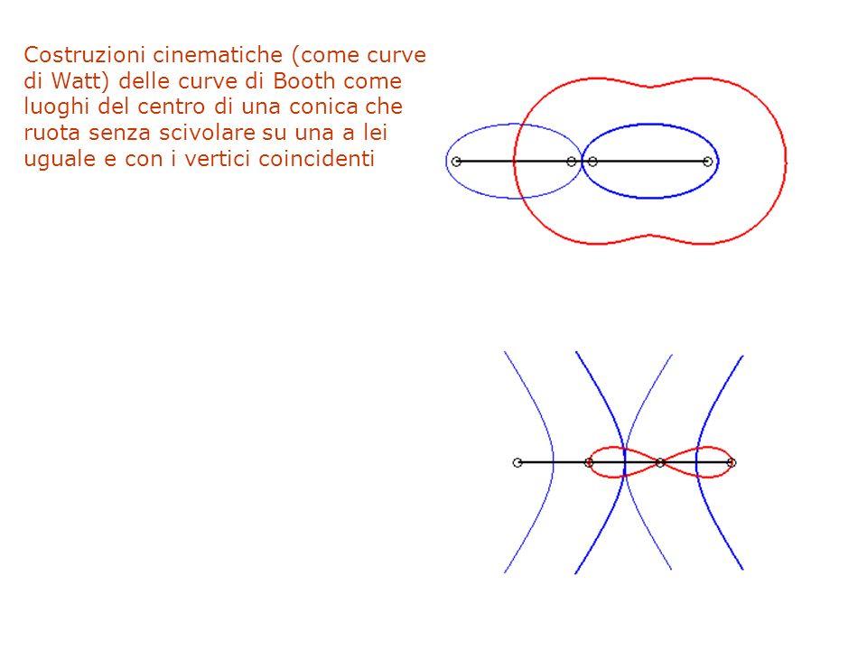 F. Gay – corso di fondamenti e applicazioni di geometria descrittiva aa. 2008-2009 Costruzioni cinematiche (come curve di Watt) delle curve di Booth c