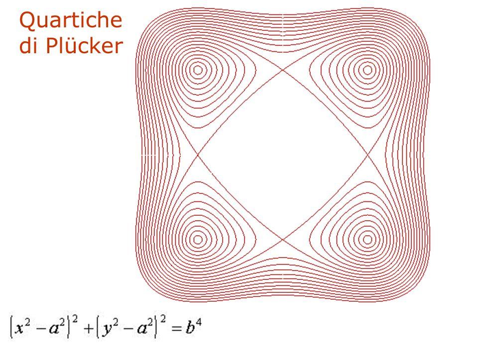 F. Gay – corso di fondamenti e applicazioni di geometria descrittiva aa. 2008-2009 Quartiche di Plücker