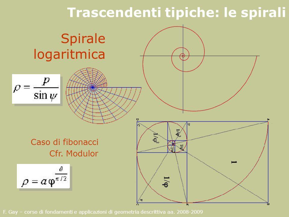 F. Gay – corso di fondamenti e applicazioni di geometria descrittiva aa. 2008-2009 Trascendenti tipiche: le spirali Spirale logaritmica Caso di fibona