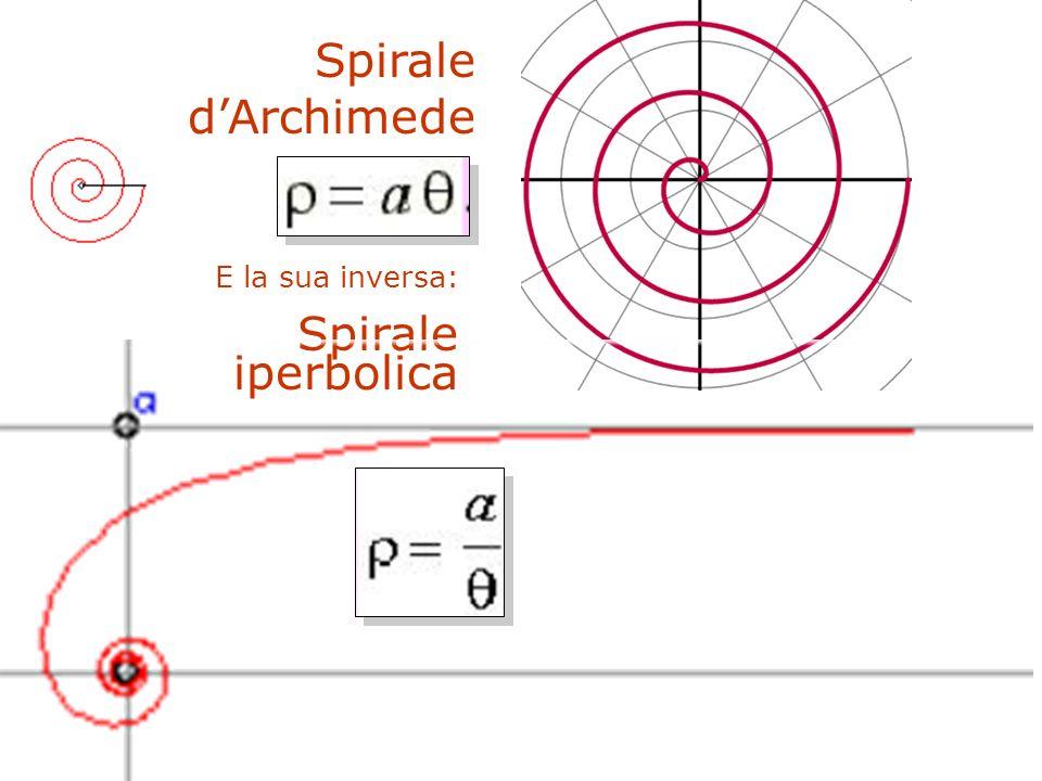 Spirale dArchimede E la sua inversa: Spirale iperbolica