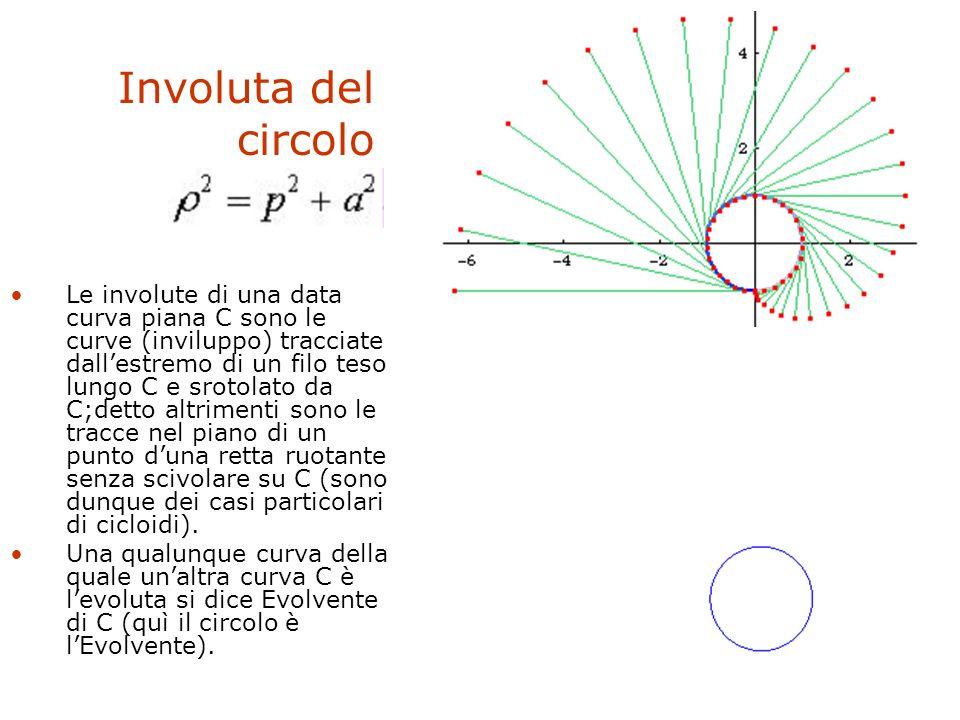 F. Gay – corso di fondamenti e applicazioni di geometria descrittiva aa. 2008-2009 Involuta del circolo Le involute di una data curva piana C sono le
