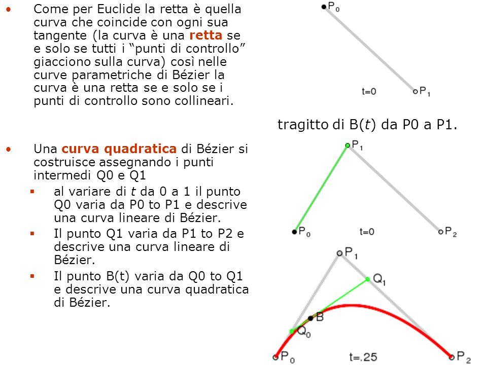 F. Gay – corso di fondamenti e applicazioni di geometria descrittiva aa. 2008-2009 Come per Euclide la retta è quella curva che coincide con ogni sua