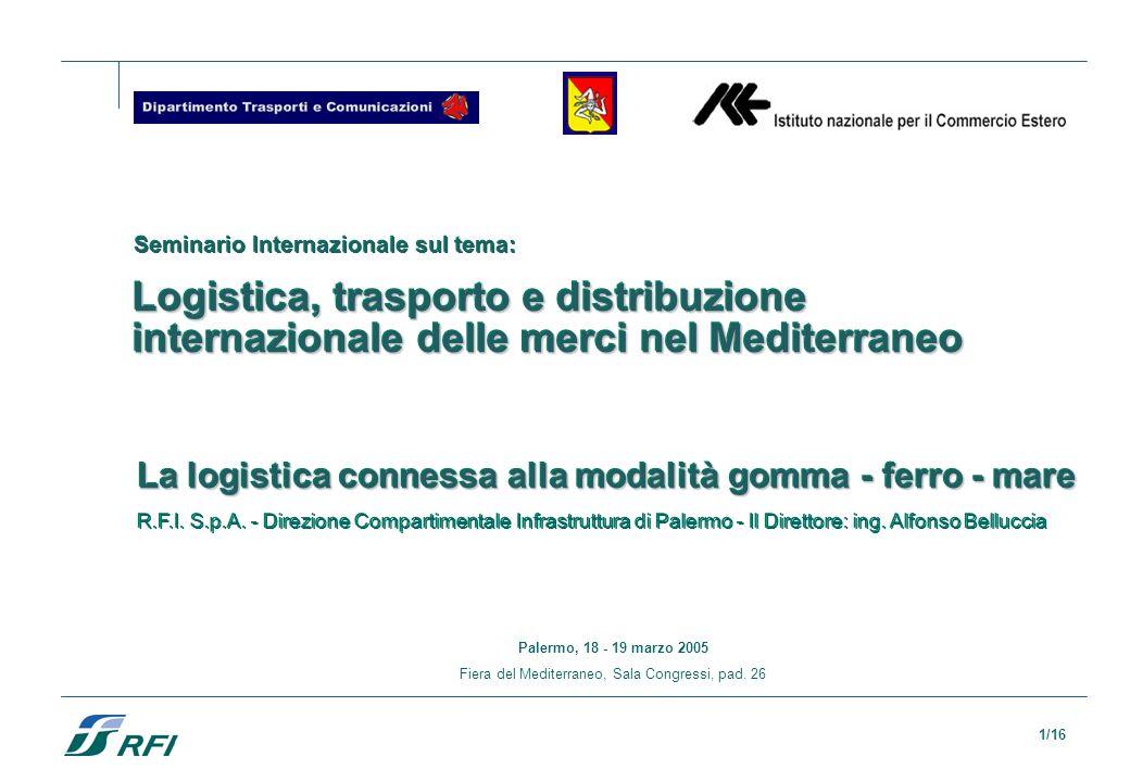 1/16 Palermo, 18 - 19 marzo 2005 Fiera del Mediterraneo, Sala Congressi, pad. 26 La logistica connessa alla modalità gomma - ferro - mare Logistica, t