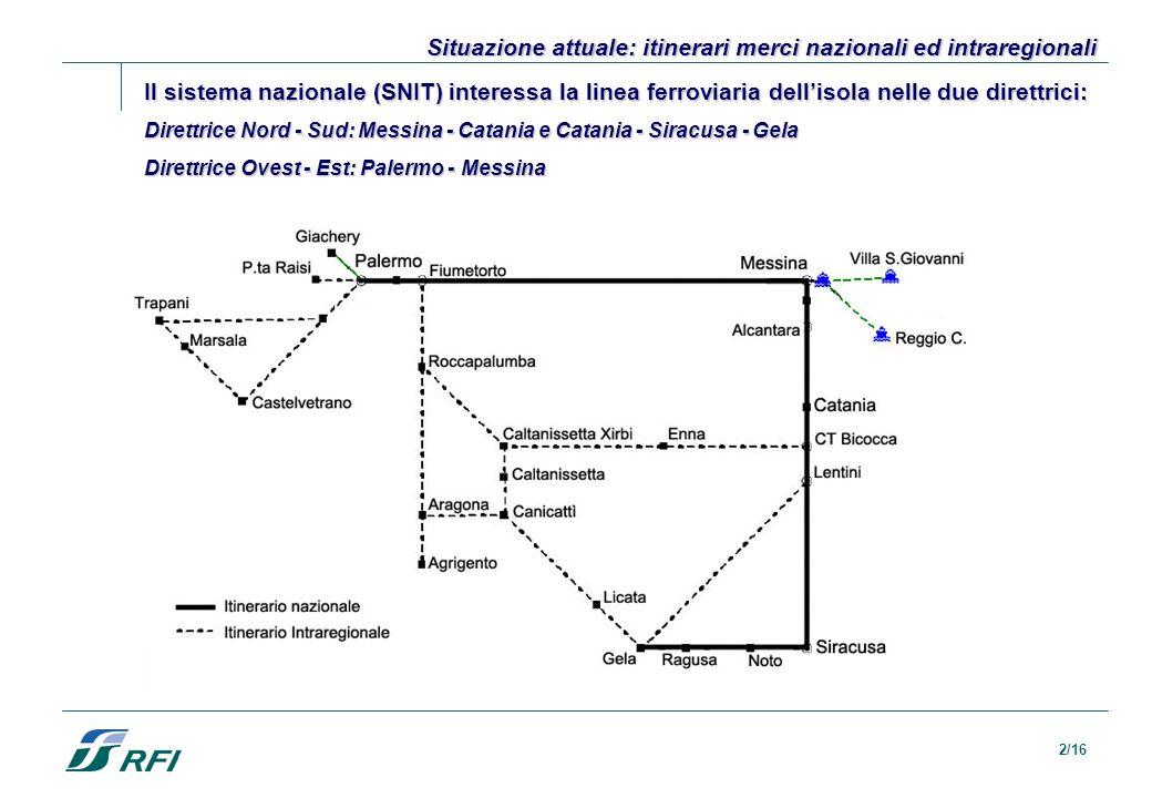 2/16 Situazione attuale: itinerari merci nazionali ed intraregionali Il sistema nazionale (SNIT) interessa la linea ferroviaria dellisola nelle due di
