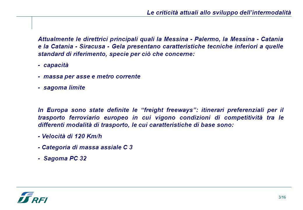 4/16 Itinerari ferroviari e poli di scambio: scenario attuale I principali poli di connessione rotaia - mare - strada sono: - i porti di Catania, Palermo e Messina.