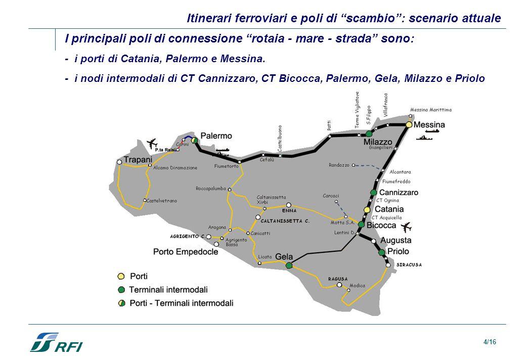4/16 Itinerari ferroviari e poli di scambio: scenario attuale I principali poli di connessione rotaia - mare - strada sono: - i porti di Catania, Pale