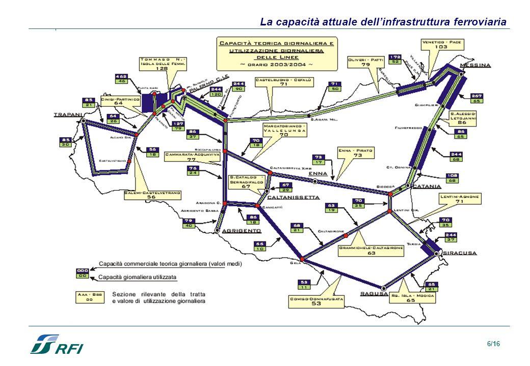 6/16 La capacità attuale dellinfrastruttura ferroviaria
