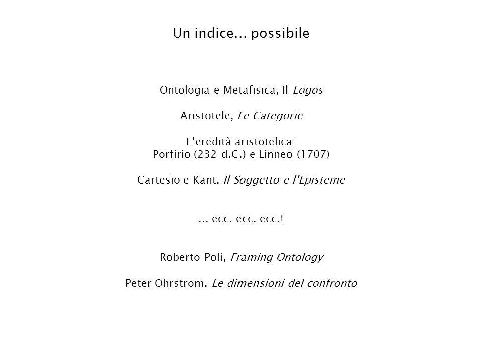 Ontologia e Metafisica, Il Logos Aristotele, Le Categorie Leredità aristotelica: Porfirio (232 d.C.) e Linneo (1707) Cartesio e Kant, Il Soggetto e lE