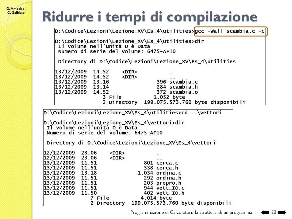 G. Amodeo, C. Gaibisso Ridurre i tempi di compilazione Programmazione di Calcolatori: la struttura di un programma27 Allinterno di ogni cartella gener