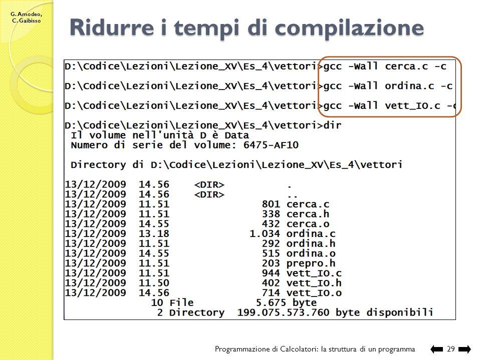 G. Amodeo, C. Gaibisso Ridurre i tempi di compilazione Programmazione di Calcolatori: la struttura di un programma28