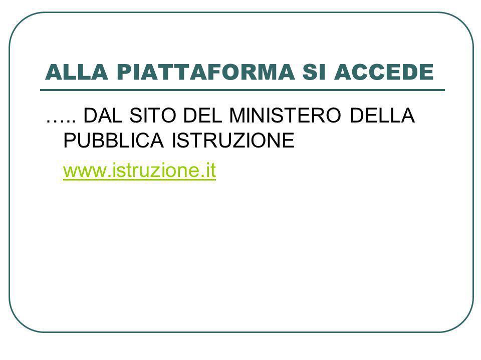 ALLA PIATTAFORMA SI ACCEDE ….. DAL SITO DEL MINISTERO DELLA PUBBLICA ISTRUZIONE www.istruzione.it