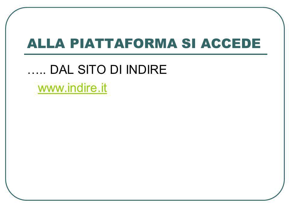 ALLA PIATTAFORMA SI ACCEDE ….. DAL SITO DI INDIRE www.indire.it