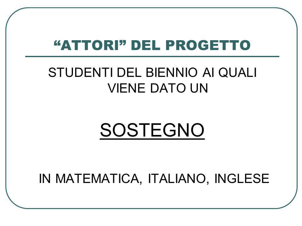 ATTORI DEL PROGETTO STUDENTI DEL BIENNIO AI QUALI VIENE DATO UN SOSTEGNO IN MATEMATICA, ITALIANO, INGLESE