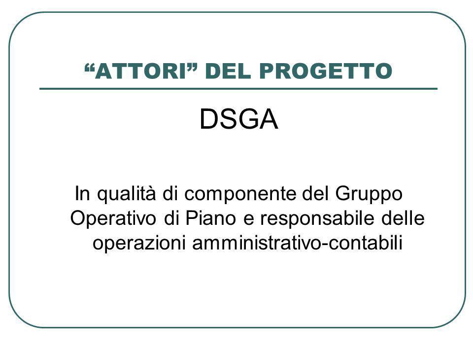 ATTORI DEL PROGETTO DSGA In qualità di componente del Gruppo Operativo di Piano e responsabile delle operazioni amministrativo-contabili