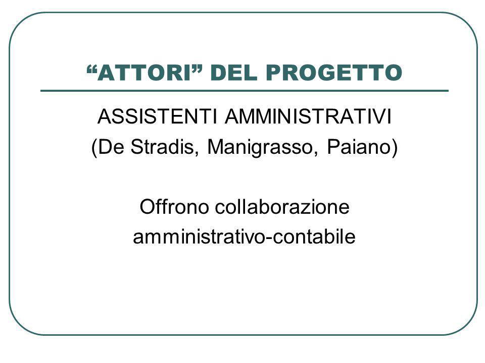 ATTORI DEL PROGETTO ASSISTENTI AMMINISTRATIVI (De Stradis, Manigrasso, Paiano) Offrono collaborazione amministrativo-contabile