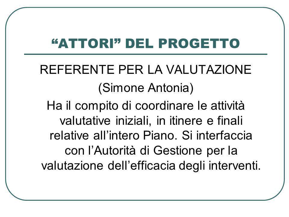 ATTORI DEL PROGETTO REFERENTE PER LA VALUTAZIONE (Simone Antonia) Ha il compito di coordinare le attività valutative iniziali, in itinere e finali relative allintero Piano.
