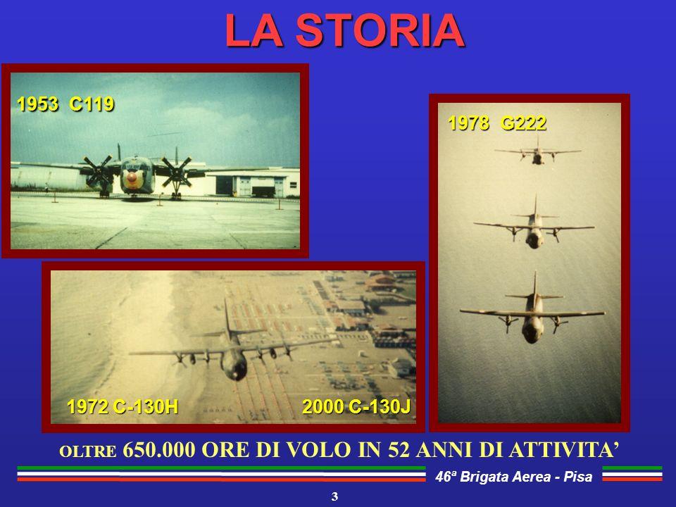 46ª Brigata Aerea - Pisa 1953 C119 1972 C-130H 2000 C-130J 1978 G222 3 OLTRE 650.000 ORE DI VOLO IN 52 ANNI DI ATTIVITA LA STORIA