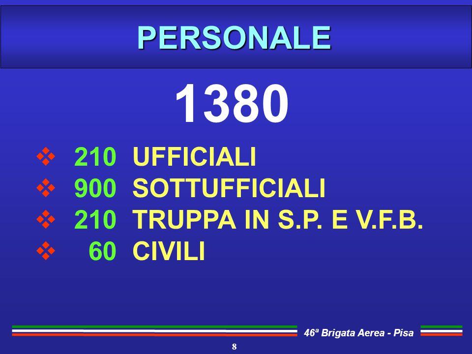 46ª Brigata Aerea - Pisa PERSONALE 210 UFFICIALI 900 SOTTUFFICIALI 210 TRUPPA IN S.P. E V.F.B. 60 CIVILI 1380 8