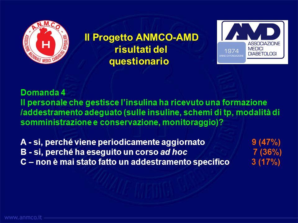 Il Progetto ANMCO-AMD risultati del questionario Domanda 4 Il personale che gestisce linsulina ha ricevuto una formazione /addestramento adeguato (sul