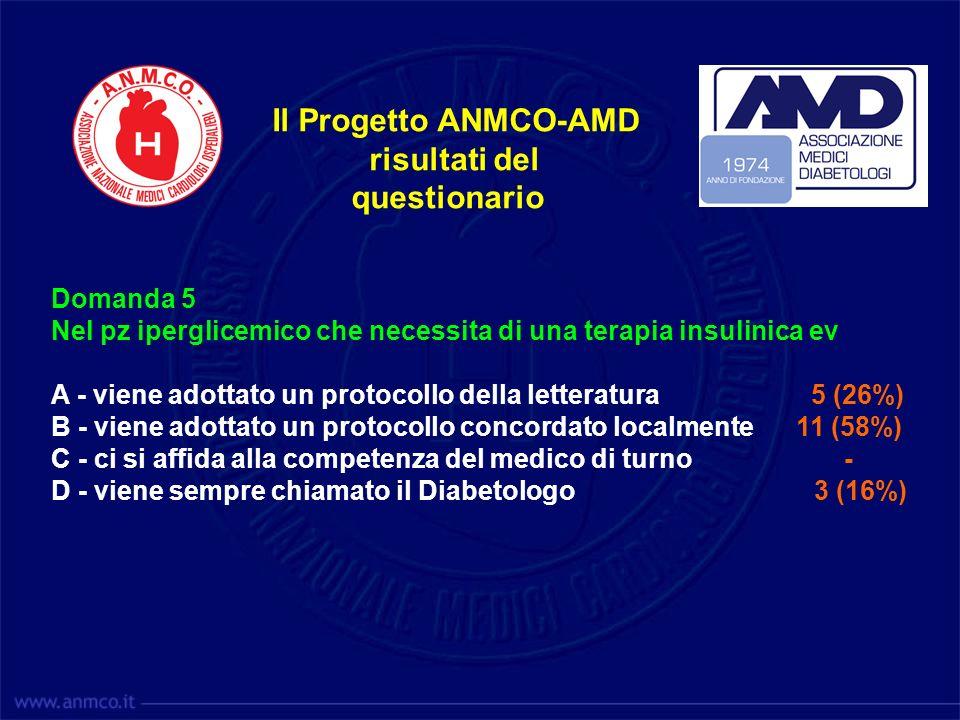 Il Progetto ANMCO-AMD risultati del questionario Domanda 5 Nel pz iperglicemico che necessita di una terapia insulinica ev A - viene adottato un proto