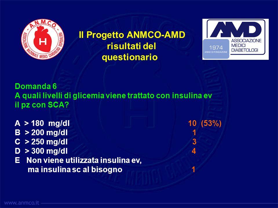 Il Progetto ANMCO-AMD risultati del questionario Domanda 6 A quali livelli di glicemia viene trattato con insulina ev il pz con SCA? A > 180 mg/dl 10