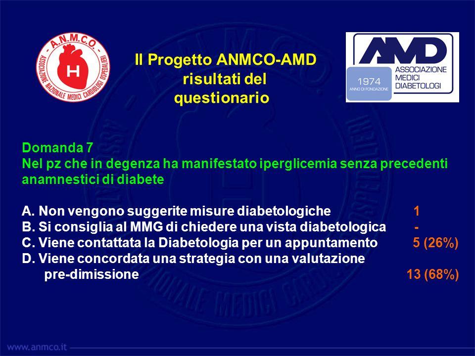 Il Progetto ANMCO-AMD risultati del questionario Domanda 7 Nel pz che in degenza ha manifestato iperglicemia senza precedenti anamnestici di diabete A