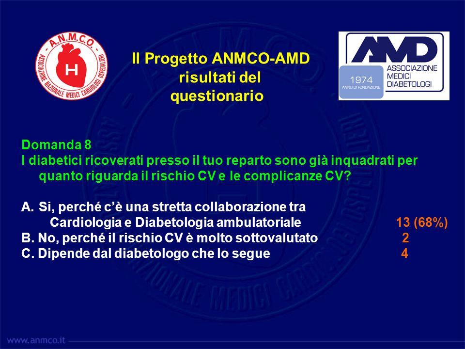 Il Progetto ANMCO-AMD risultati del questionario Domanda 8 I diabetici ricoverati presso il tuo reparto sono già inquadrati per quanto riguarda il ris