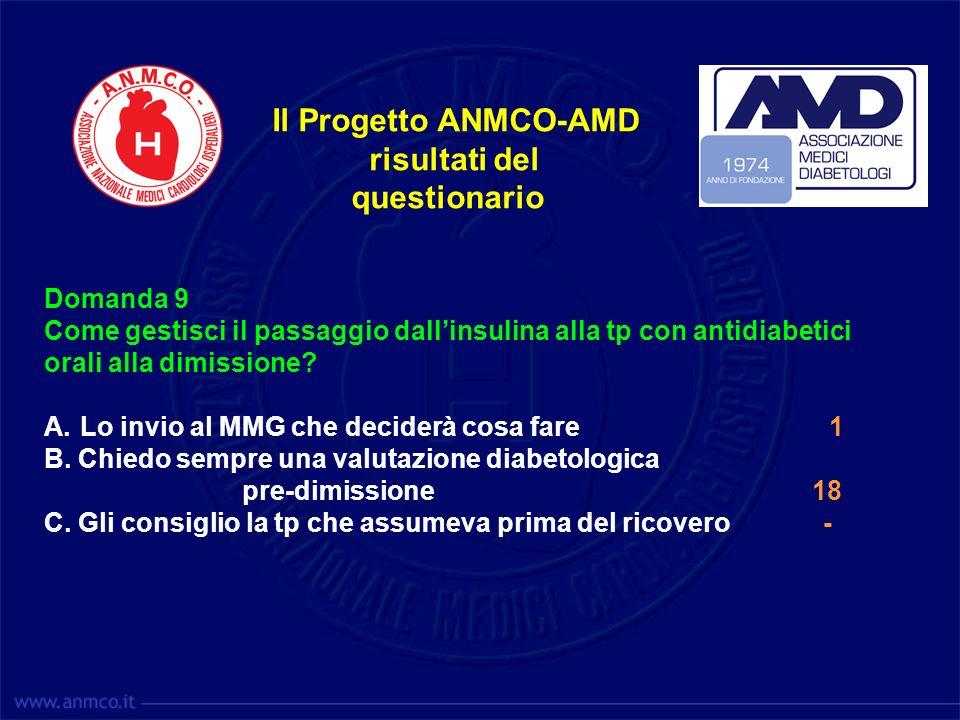 Il Progetto ANMCO-AMD risultati del questionario Domanda 9 Come gestisci il passaggio dallinsulina alla tp con antidiabetici orali alla dimissione? A.