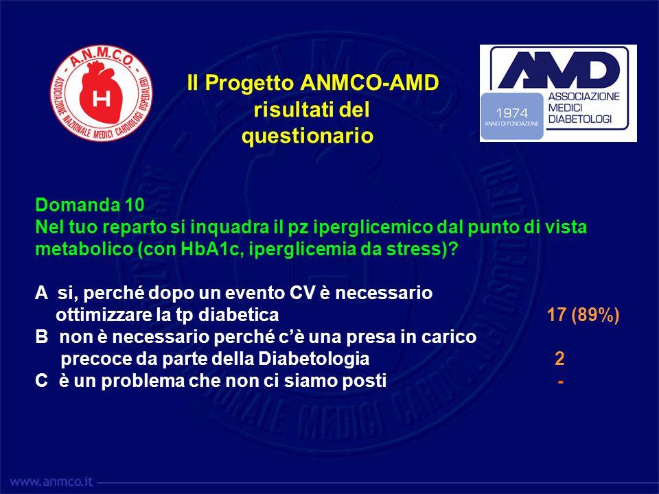 Il Progetto ANMCO-AMD risultati del questionario Domanda 10 Nel tuo reparto si inquadra il pz iperglicemico dal punto di vista metabolico (con HbA1c,
