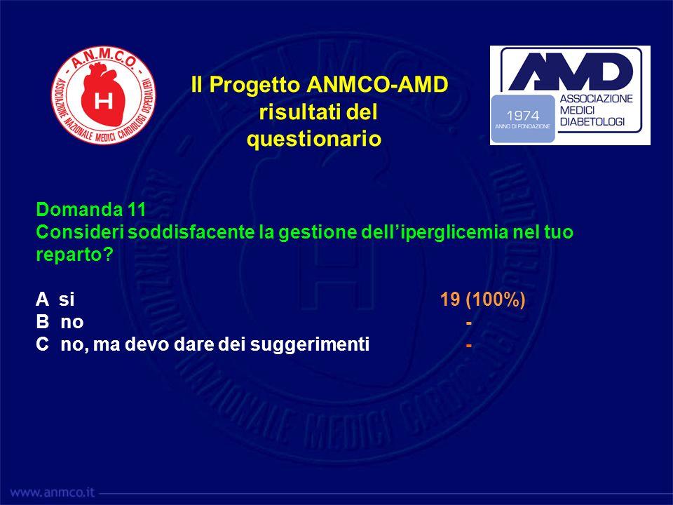 Il Progetto ANMCO-AMD risultati del questionario Domanda 11 Consideri soddisfacente la gestione delliperglicemia nel tuo reparto? A si 19 (100%) B no