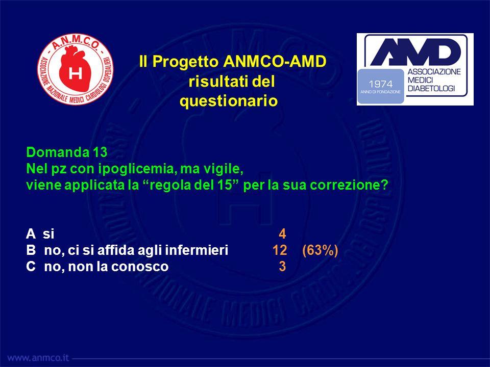 Il Progetto ANMCO-AMD risultati del questionario Domanda 13 Nel pz con ipoglicemia, ma vigile, viene applicata la regola del 15 per la sua correzione?