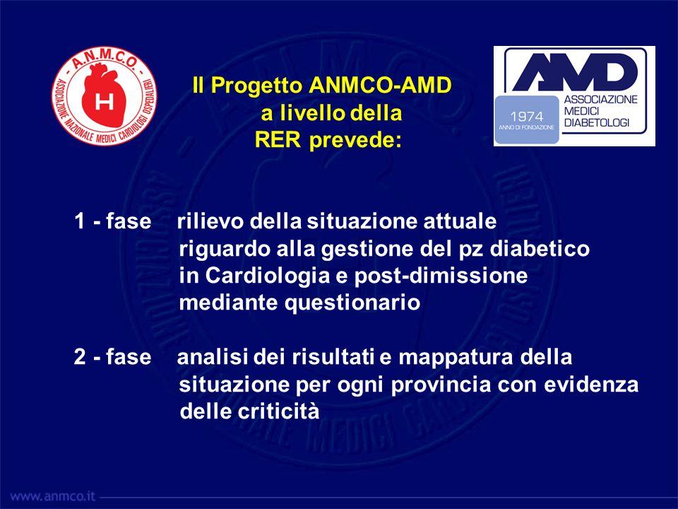 Il Progetto ANMCO-AMD a livello della RER prevede: 1 - fase rilievo della situazione attuale riguardo alla gestione del pz diabetico in Cardiologia e