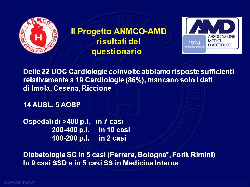Il Progetto ANMCO-AMD risultati del questionario Delle 22 UOC Cardiologie coinvolte abbiamo risposte sufficienti relativamente a 19 Cardiologie (86%),