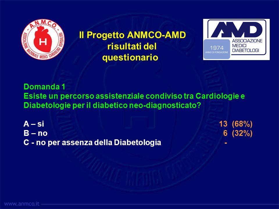 Il Progetto ANMCO-AMD risultati del questionario Domanda 1 Esiste un percorso assistenziale condiviso tra Cardiologie e Diabetologie per il diabetico