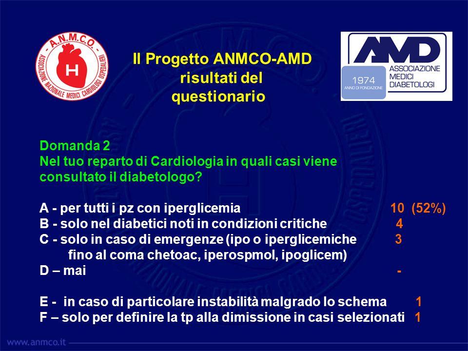 Il Progetto ANMCO-AMD risultati del questionario Domanda 2 Nel tuo reparto di Cardiologia in quali casi viene consultato il diabetologo? A - per tutti